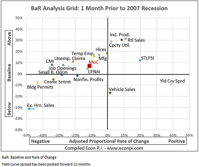 2007 Recession 7