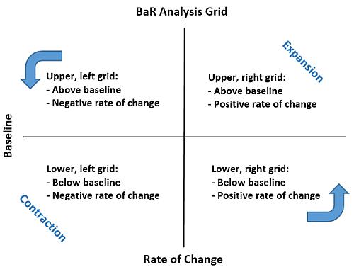 Grid Outline