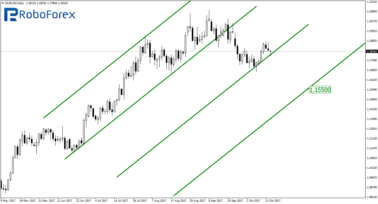 the us dollar is vulnerable but it s temporarily berita rh rtfi co id