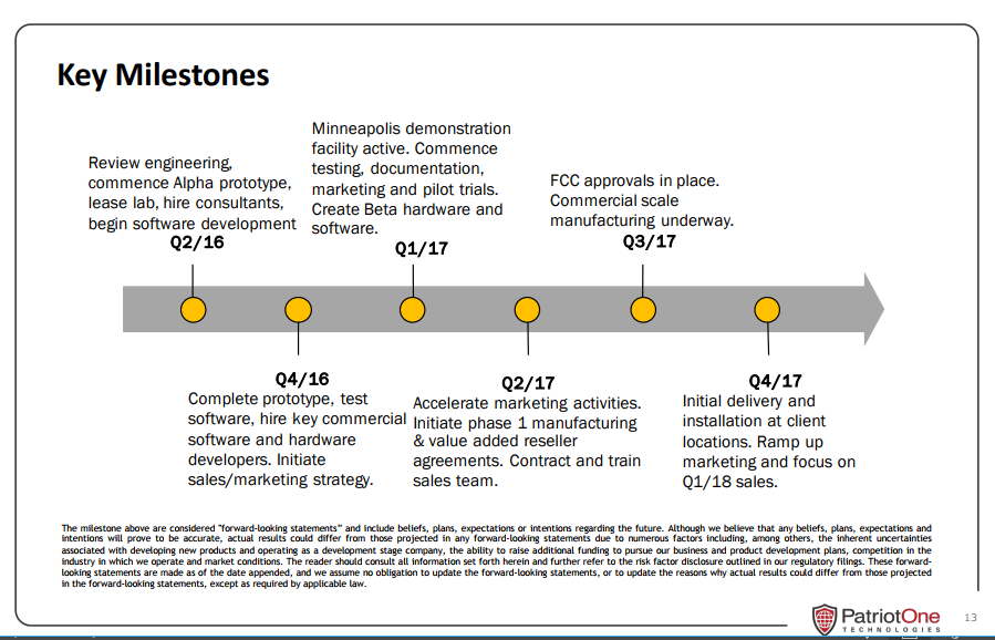 contract and milestone Appendix c acquisition milestones and phases the acquisition process described below is dia-grammed in figure a-3 in appendix a milestone o.