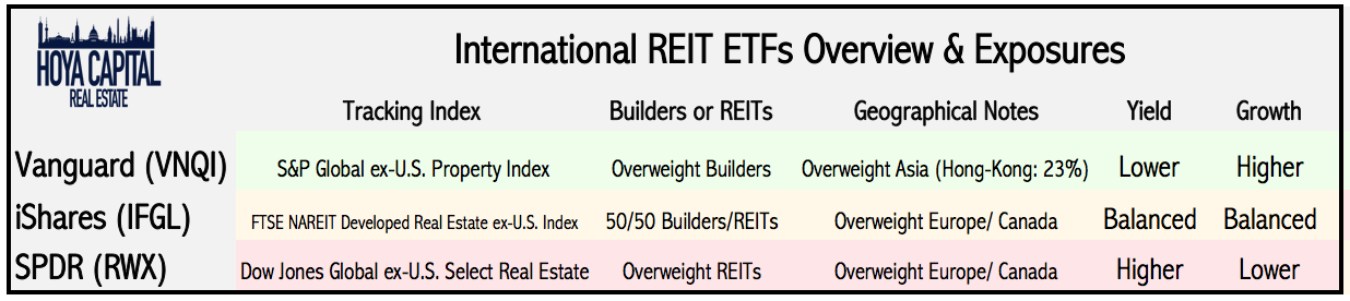 Etf options strategies