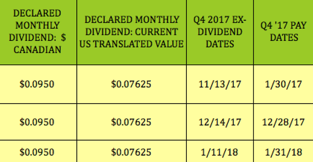 How to calculate cost basis for non-qualified stock options