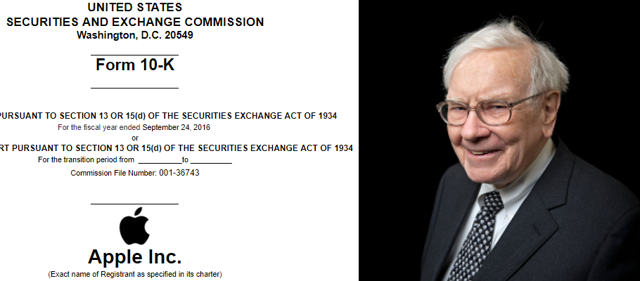Successful investor Warren Buffett is a major 10-K enthusiast.