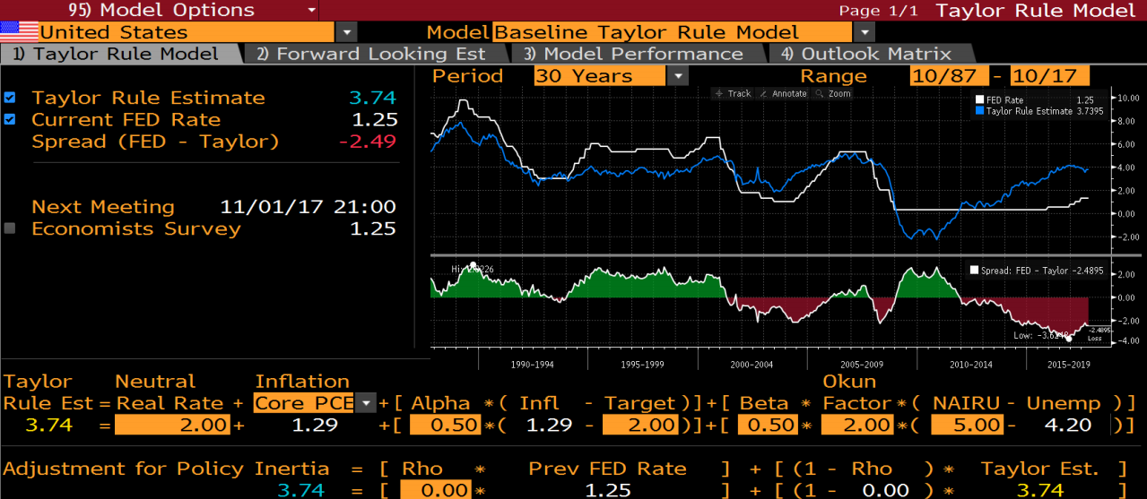 should monetary policy target asset bubbles Monetary policy, asset-price bubbles and the  the recommendations of monetary policy  about the zlb should take care not to set too low a target.