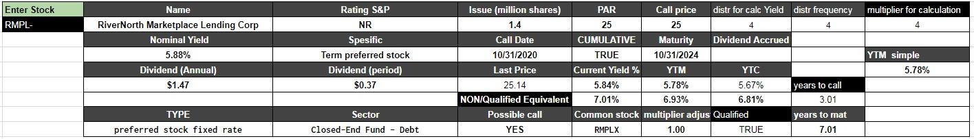 rivernorth marketplace lending corporation this 5 875 preferred rh seekingalpha com