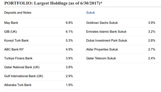 azzad-holdings