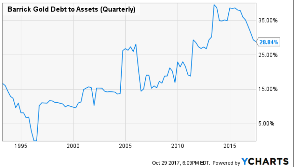 Quant Technicals in Focus For Barrick Gold Corporation (TSX:ABX)