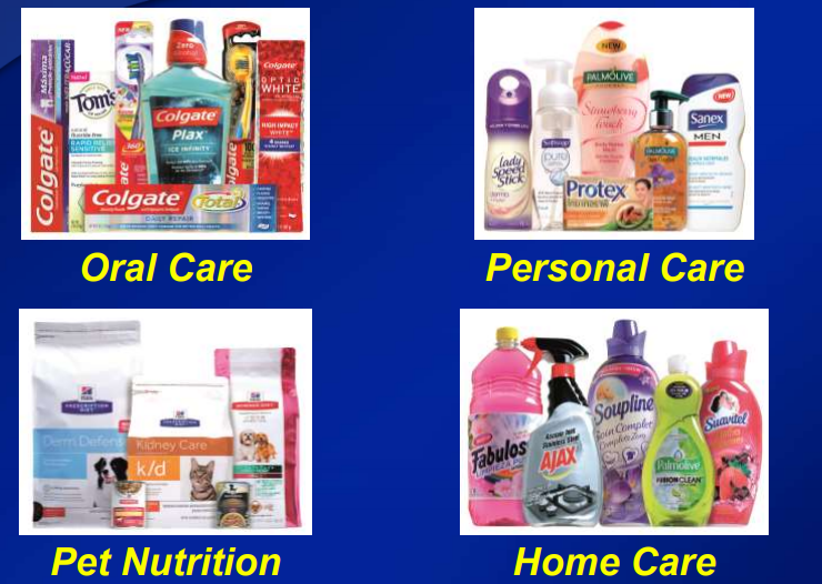 Colgate Palmolive Home Care Growth