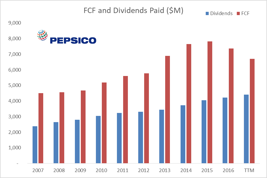 Brokers Offer Predictions for Pepsico, Inc.'s FY2017 Earnings (PEP)