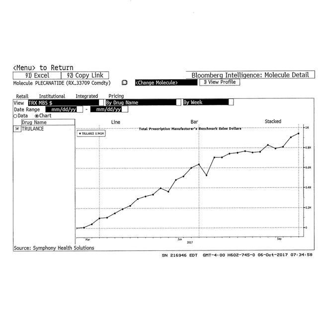 TRX MBS Quantity