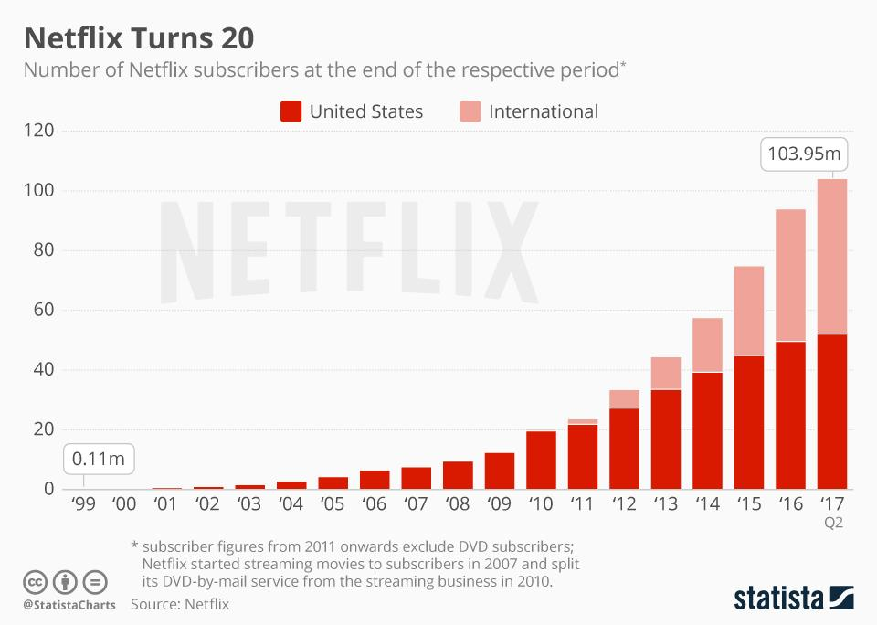 netflix how to turn off continue watching 2017