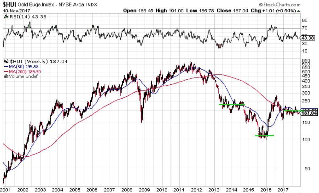 Top 10 Silver Stocks Seeking Alpha