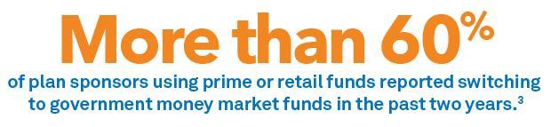 More than 60% of plan sponsors switching to money market.