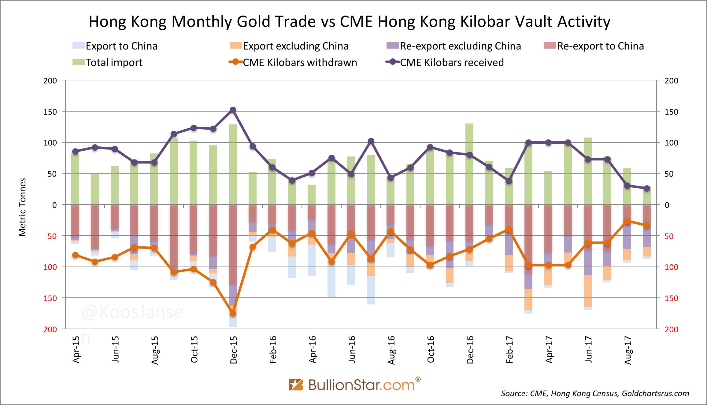 Options trader hong kong