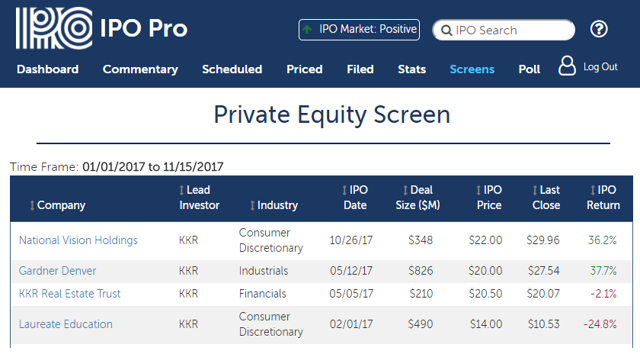 National vision ipo price