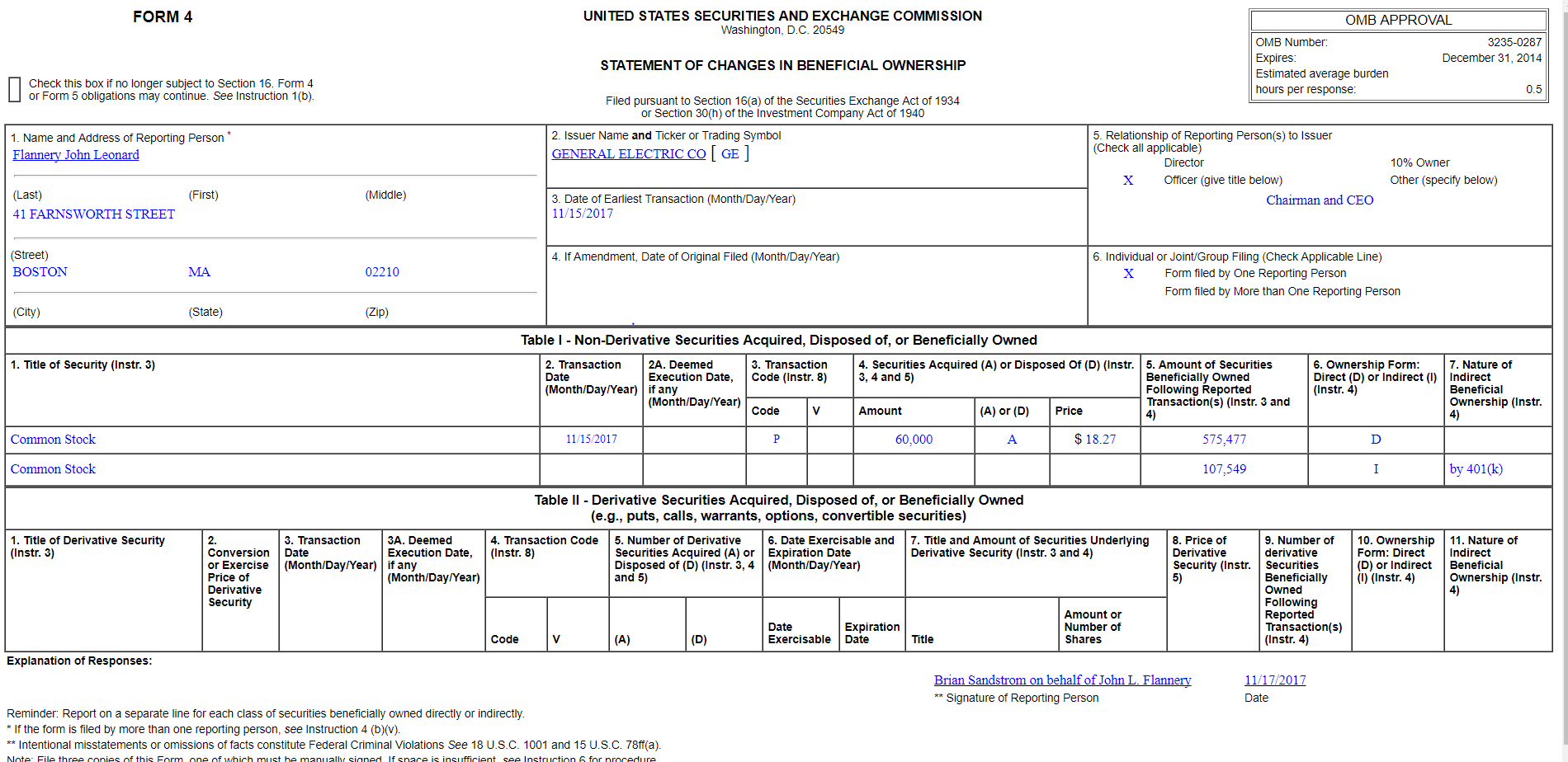 Ceo john flannery buys 60k shares of stock signaling its a buy a director stephen mollenkopf also bought 5000 shares you can view that document here biocorpaavc Gallery