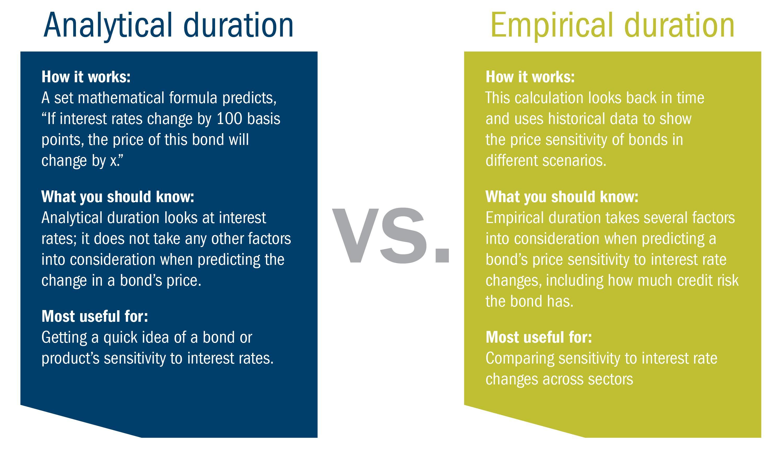 bond interest expense formula