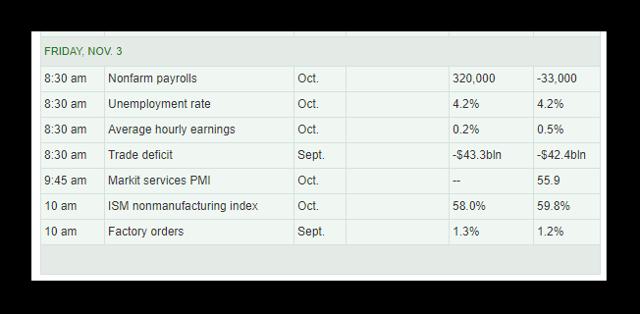 Calendar consensus estimate