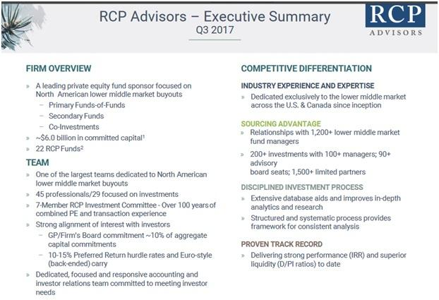 1 - RCP Executive Summary.jpg