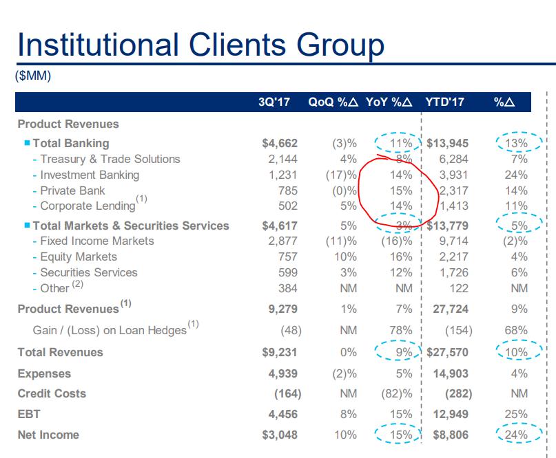 Bank of America Corporation (BAC) Holdings Cut by Capital Advisors Inc