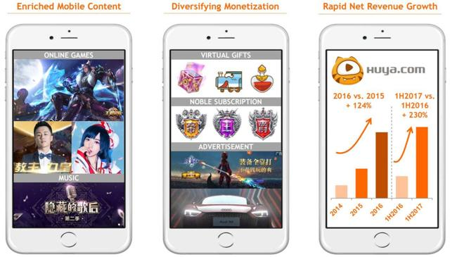 YY: Standalone Live Streaming Play