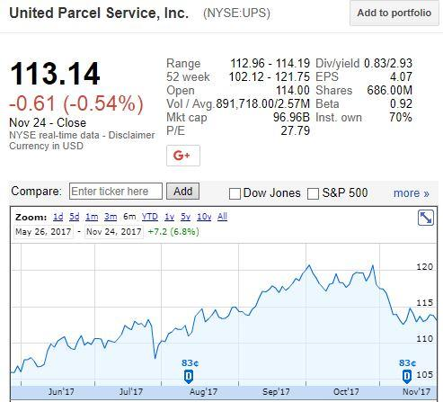 United Parcel Service, Inc. (NYSE:UPS) Shares Bought by M&T Bank Corp
