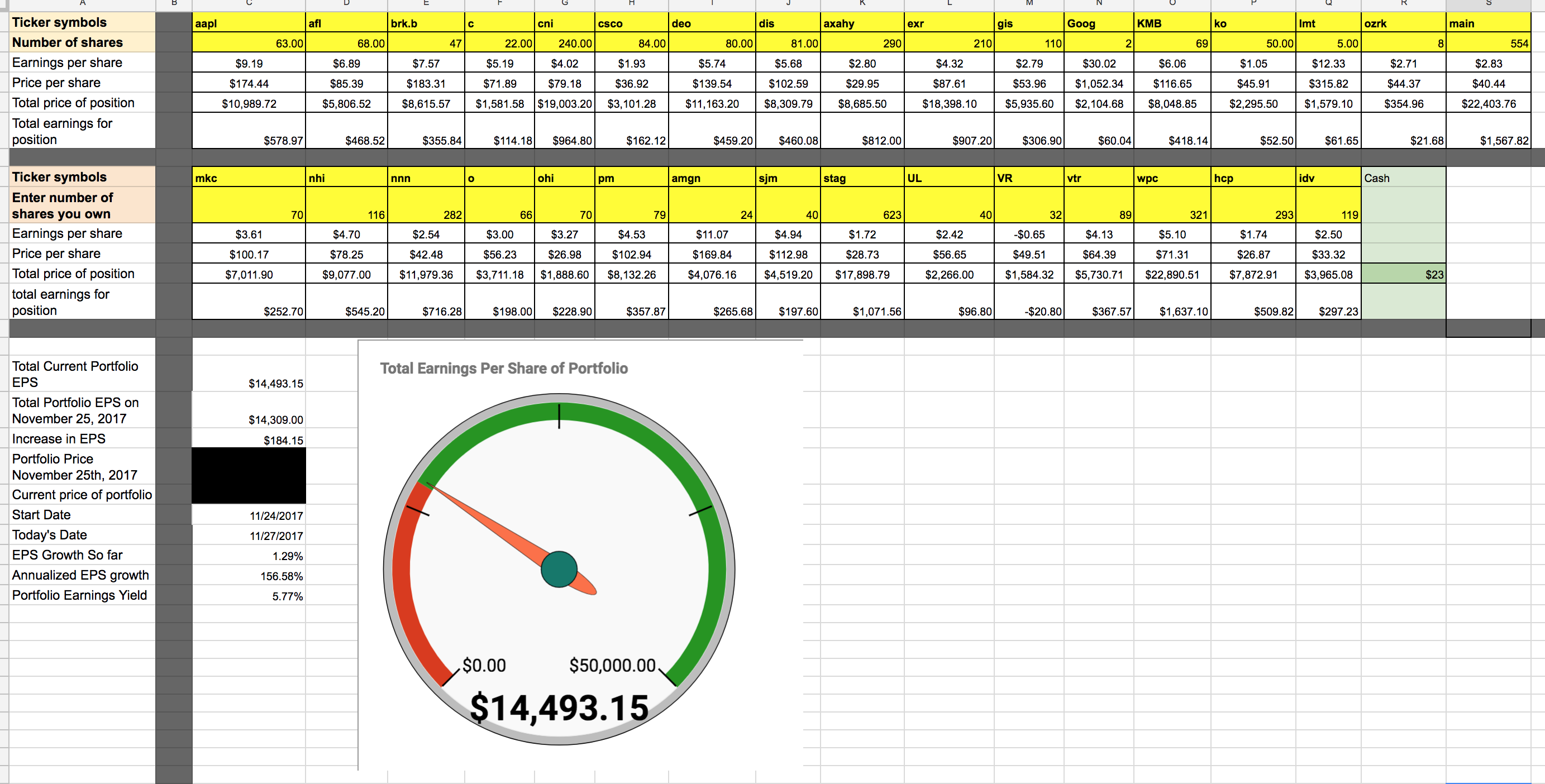 Growing your portfolios look through earnings seeking alpha simply enter in the date the ticker symbols and number of shares and the spreadsheet will automatically update to capture the latest earnings per share biocorpaavc