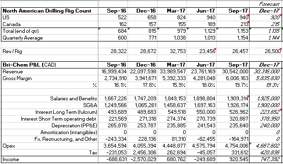 https://static.seekingalpha.com/uploads/2017/11/27/379412-15118328324734113.png