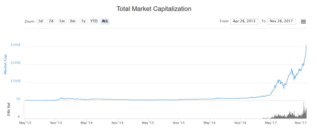 Hol és hogyan tudsz kereskedni Bitcoin határidős termékekkel?