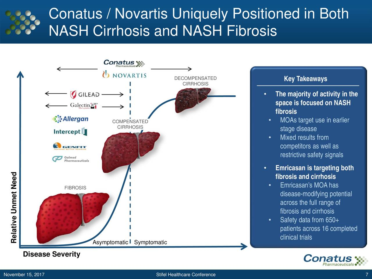 Liver Disease Clinical Research Trials | CenterWatch