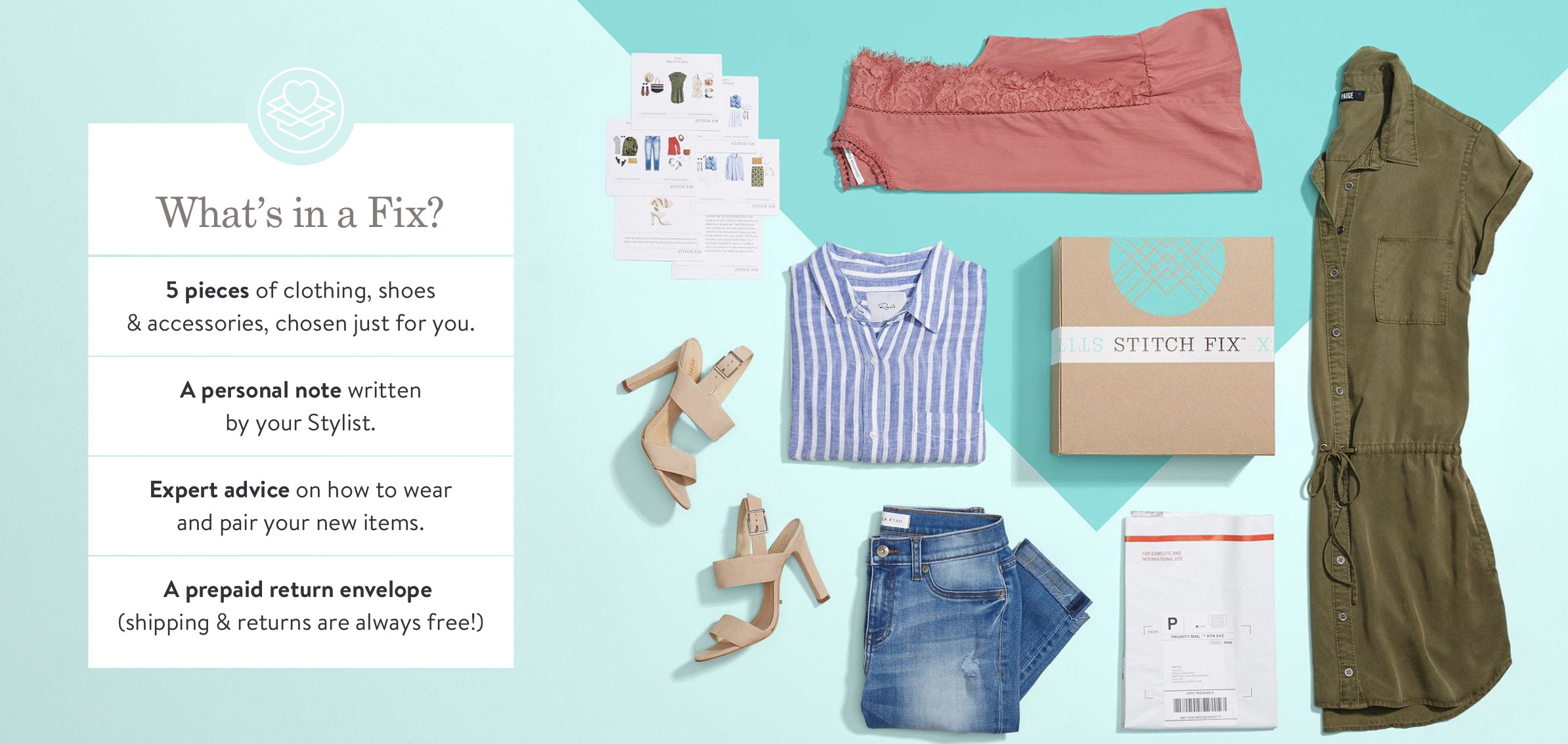 What day will stitch fix ipo come out