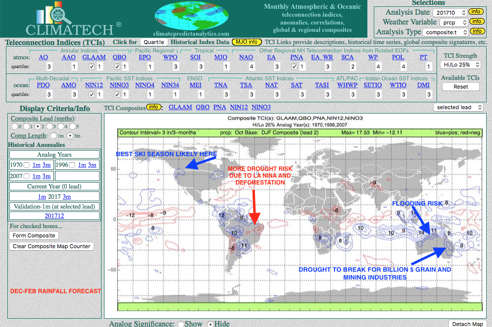 Natural Gas Prices Explode Due To Near Record WPO Index - Argentina rainfall map