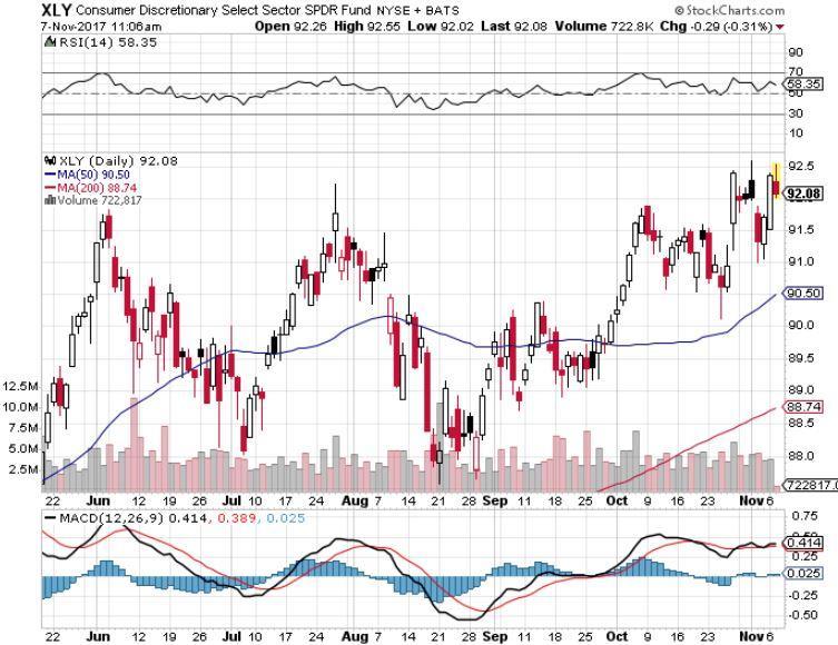 Hot Stocks For Today: Palo Alto Networks, Inc. (PANW), Olin Corporation (OLN)