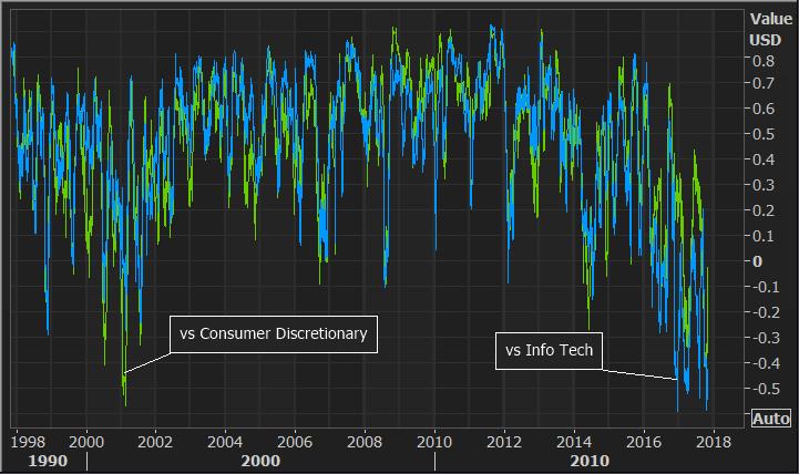 Market Voice: Volatility Hiding In Plain Sight | Seeking Alpha