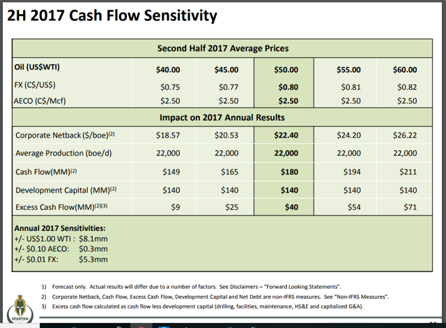 investment cash flow sensitivity Investment cash flow sensitivity : international evidence saiyid s islam dissertation submitted to the faculty of virginia polytechnic institute and state university in partial f.