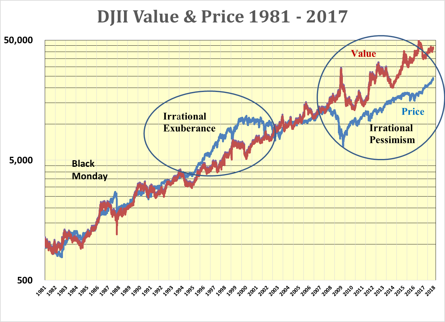 Djia Quote Rebalancing Is Slowing The Rise Of Djia Price But Santa's On His