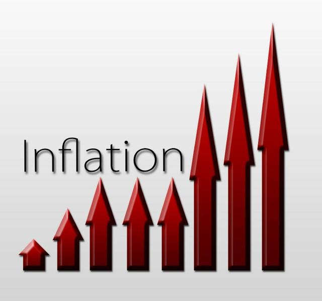 Image result for picture of inflation