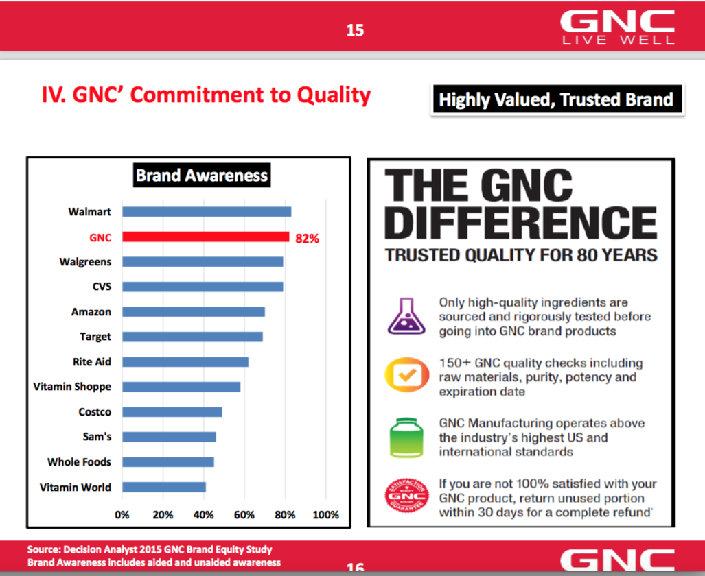 gnc inc Gnc holdings inc cl a stock price, stock quotes and financial overviews from marketwatch.