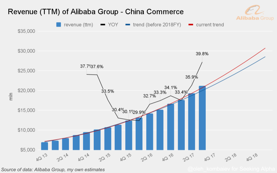 Financial Architects Inc Has $192000 Position in Alibaba Group Holding Ltd (BABA)