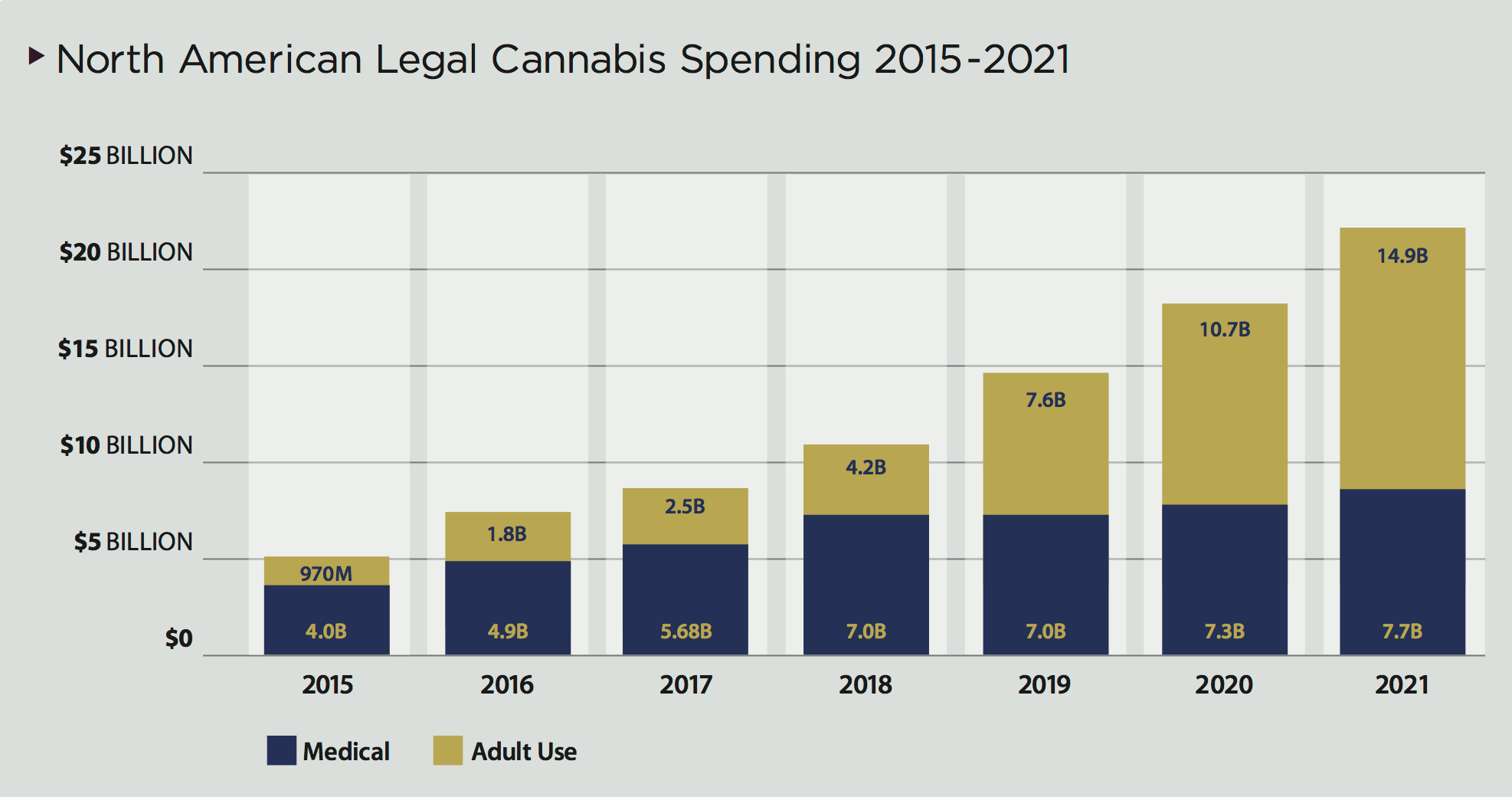 An Overview Of The Cannabis Industry Seeking Alpha