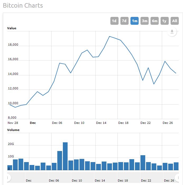 NVIDIA And A Bitcoin Meltdown - NVIDIA Corporation (NASDAQ:NVDA