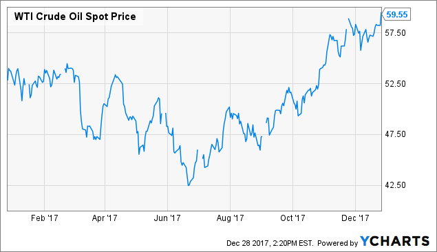 $0.15 EPS Expected for Baker Hughes, a GE company (BHGE)