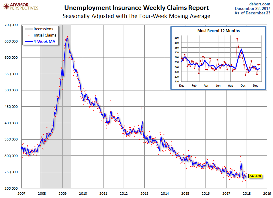 United States initial jobless claims hold steady
