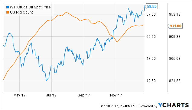 Comparable Company Analysis: Baker Hughes, a GE company (BHGE), KeyCorp (KEY)