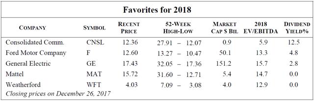 Top Value Stocks 2018