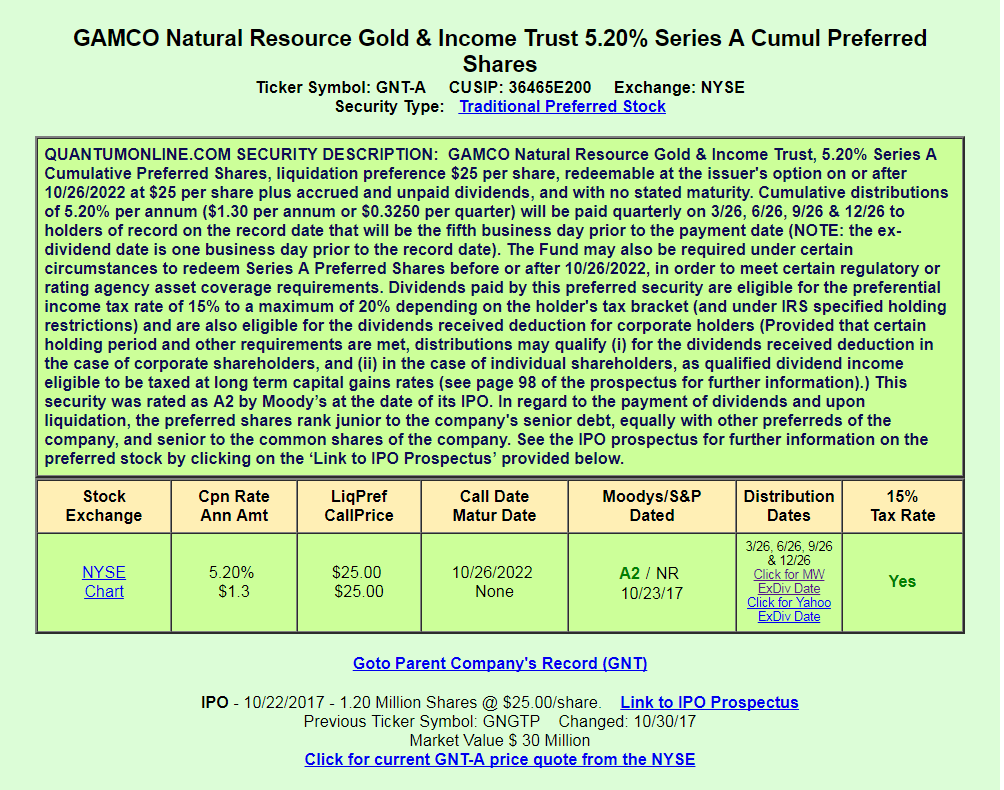 Gamco Natural Resources Gold