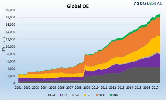 chart-1-central-banks-majors