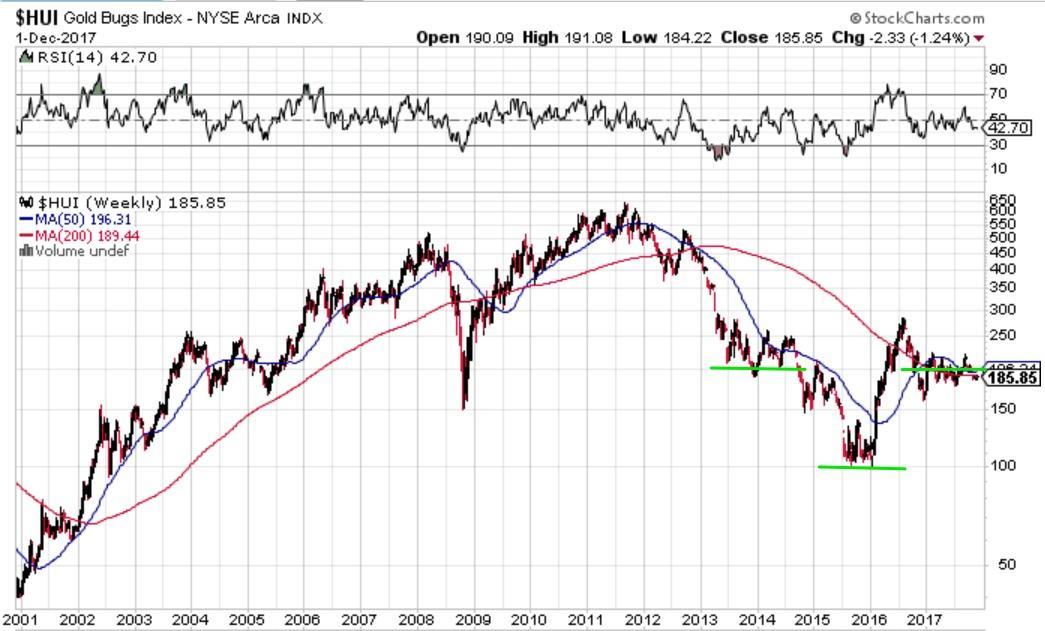 Top 15 Gold Mining Stocks Seeking Alpha