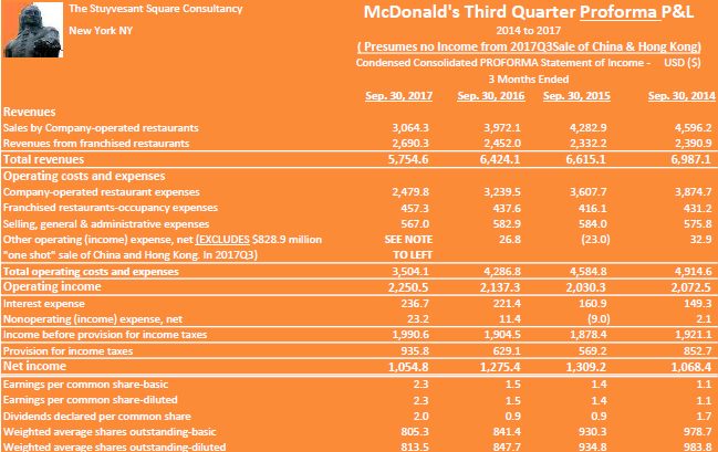 mcdonalds weakness Swot analysis on mcdonalds is an international food outlet preferred by every age group around the world it is a multinational food outlet, despite this it has to be.