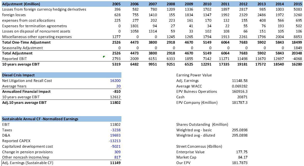 Volkswagen Stock Quote Volkswagen A Value Investment  Volkswagen Ag Adr Otcmktsvlkay